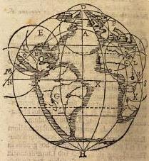 Globe Leges Temporum