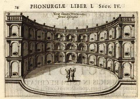 Kircher Vitruvian Theater